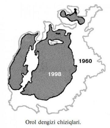 Географический прогноз